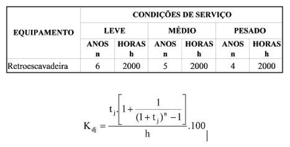 cálculo-do-custo-horário-de-depreciação-e-juro-dj